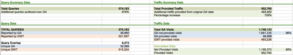 Excel Summary